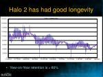 halo 2 has had good longevity