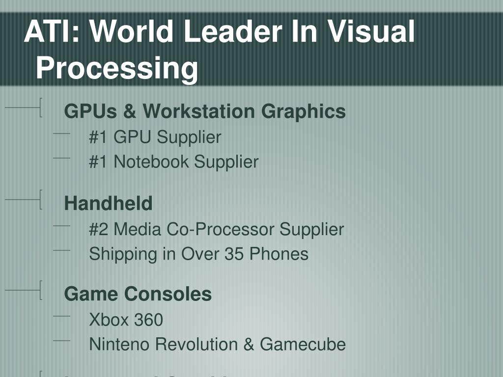 ATI: World Leader In Visual Processing