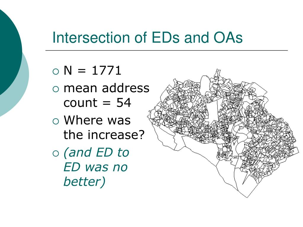 Intersection of EDs and OAs