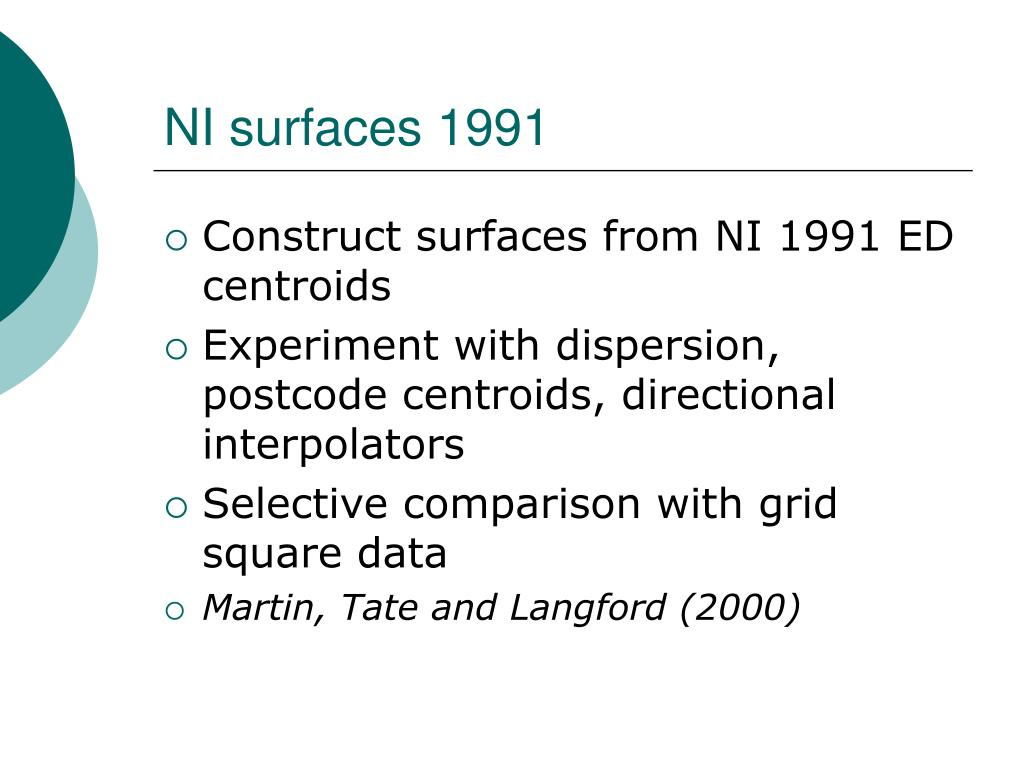 NI surfaces 1991