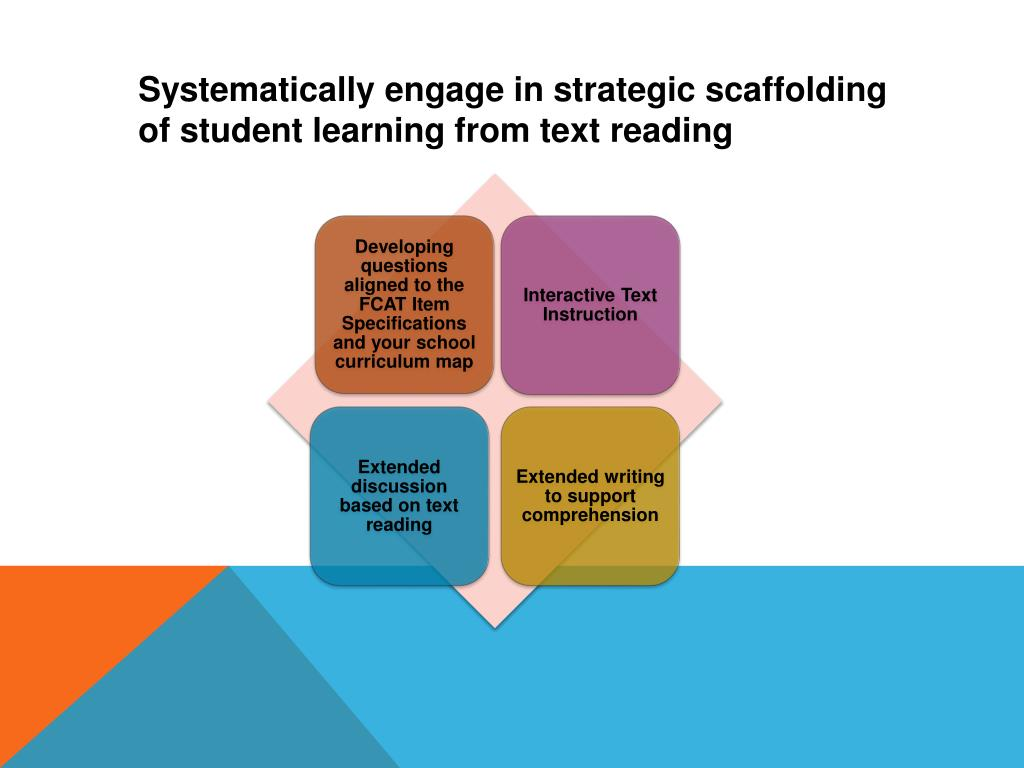 Systematically engage in strategic scaffolding of student learning from text reading