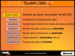 system data 2 2