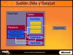 system data y dataset