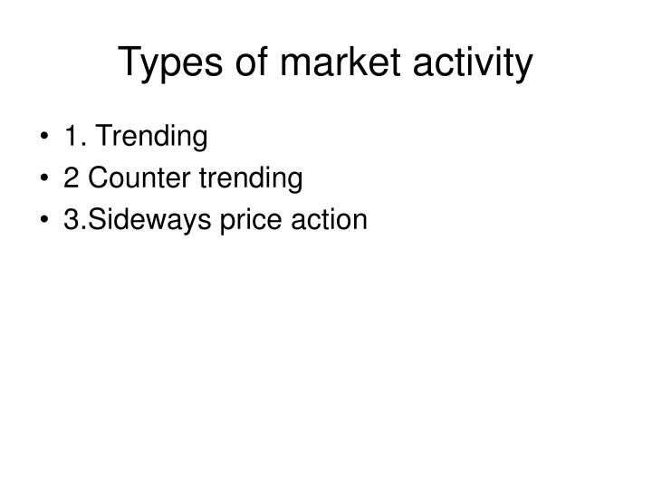 Types of market activity