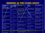 members of the cosmo group