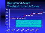 background actors theatrical in the la zones