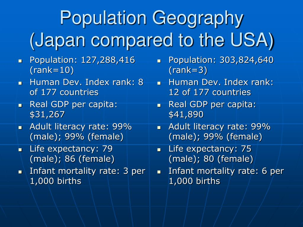 geography population geography