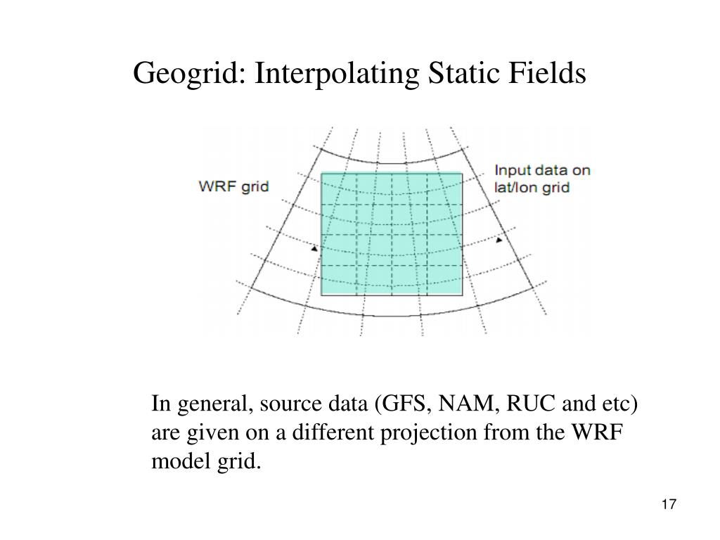 Geogrid: Interpolating Static Fields