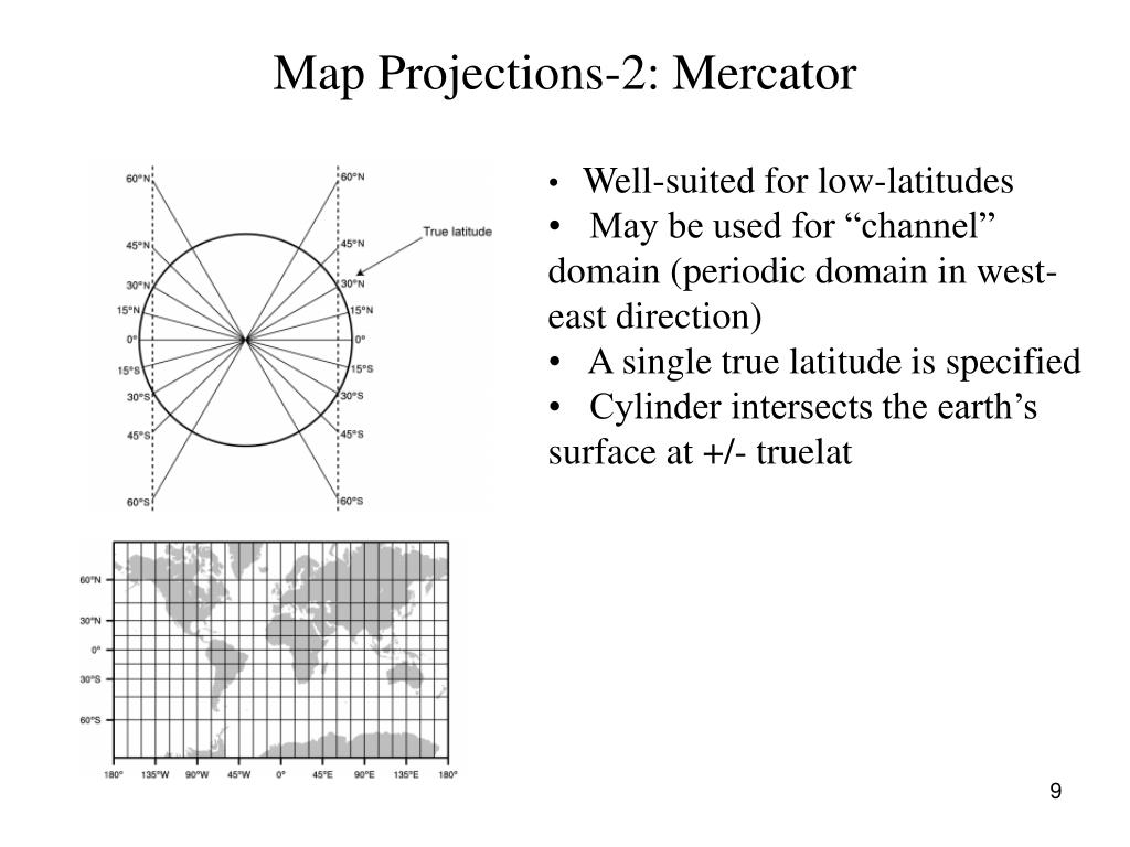 Map Projections-2: Mercator