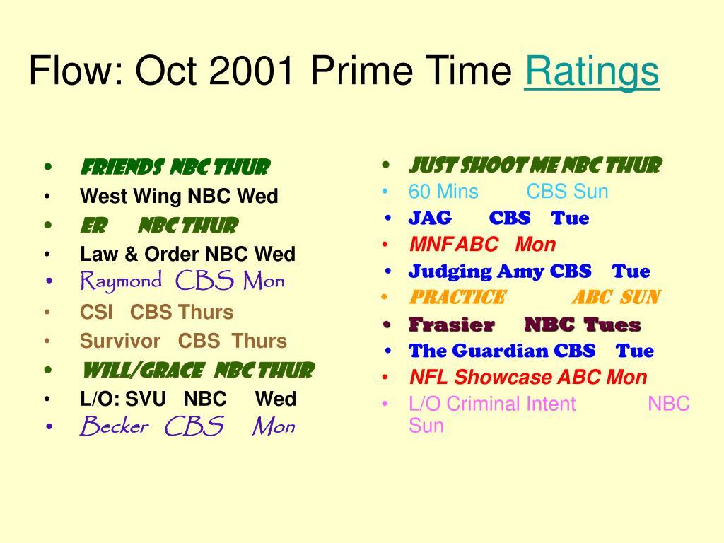 Friends  NBC Thur