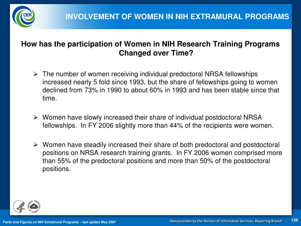 How has the participation of Women in NIH Research Training Programs Changed over Time?