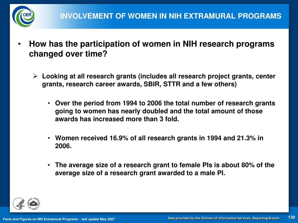 How has the participation of women in NIH research programs changed over time?
