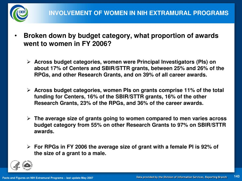 Broken down by budget category, what proportion of awards went to women in FY 2006?