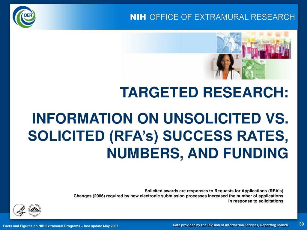 TARGETED RESEARCH: