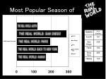 most popular season of