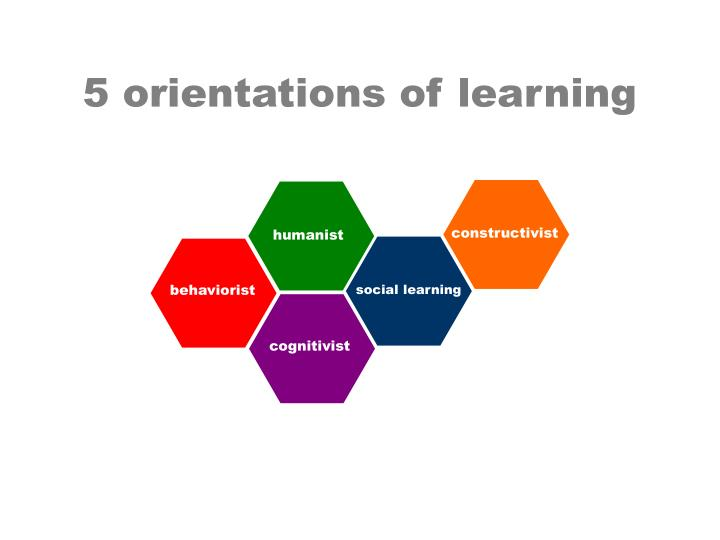 5 orientations of learning n.