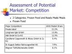 assessment of potential market competition