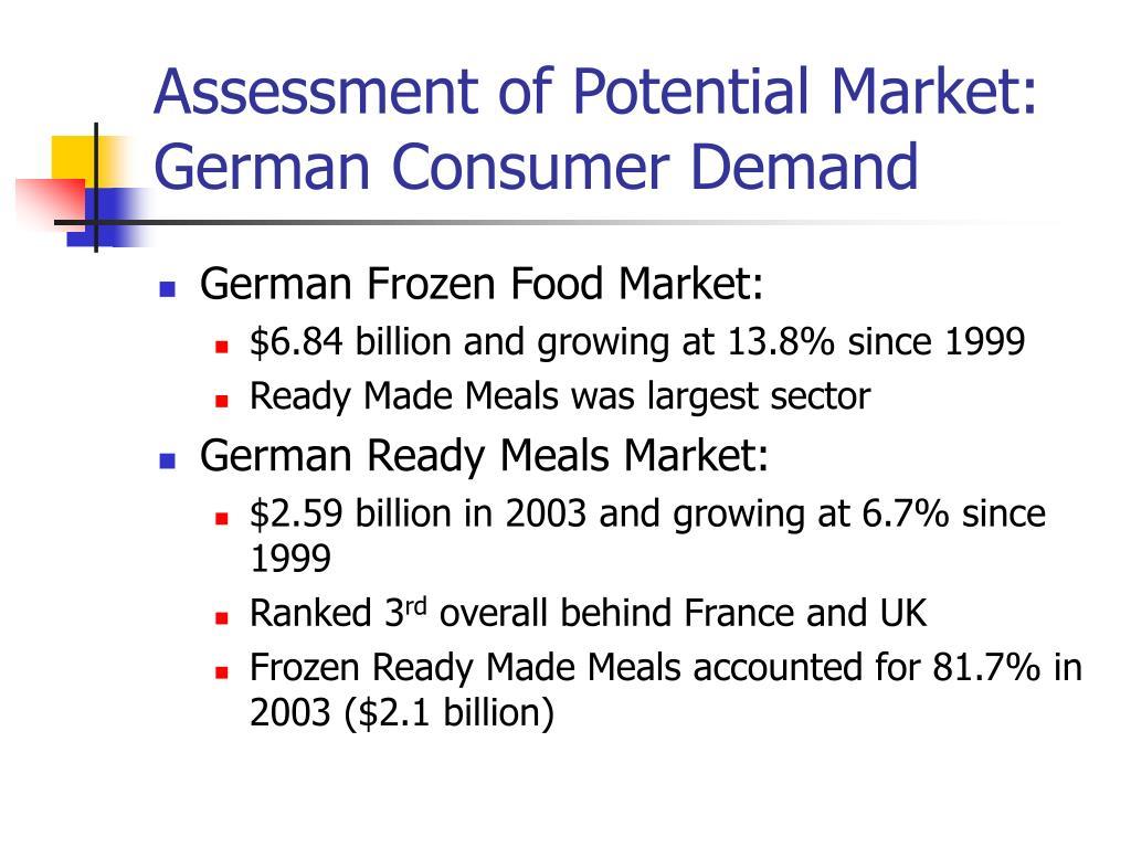 Assessment of Potential Market: German Consumer Demand