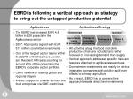ebrd is following a vertical approach as strategy to bring out the untapped production potential