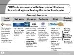 ebrd s investments in the beer sector illustrate its vertical approach along the entire food chain