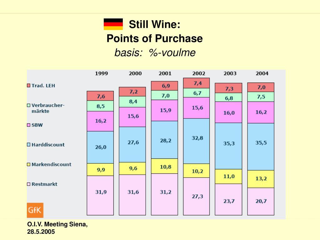 Still Wine: