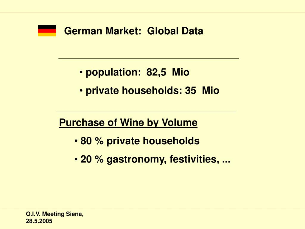 German Market:  Global Data