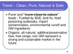 trend clean pure natural safe