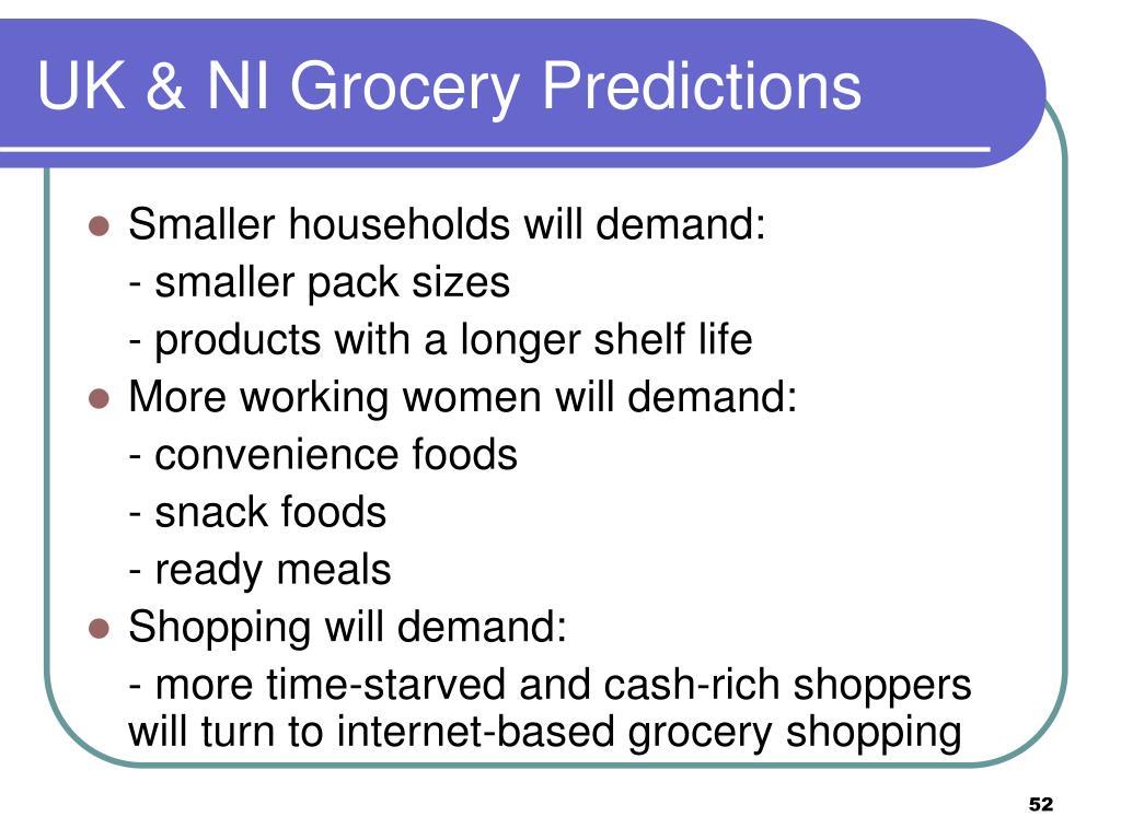 UK & NI Grocery Predictions
