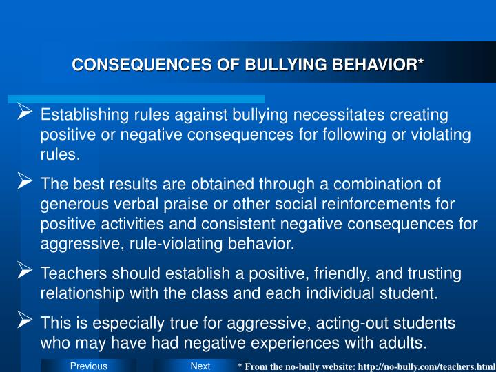 the negative effects of bullying on Cyberbullying anywhere is a serious issue, but cyberhullying through facebook is becoming an epidemic learn what parents can do to help.