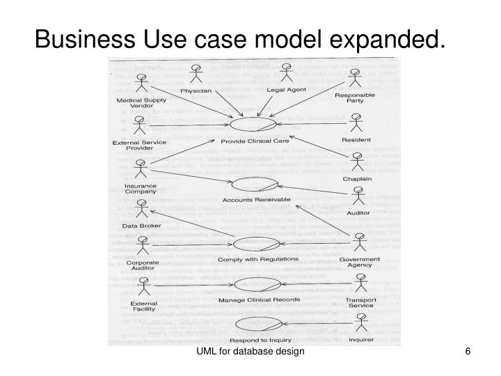 ppt - business analysis