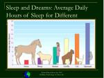 sleep and dreams average daily hours of sleep for different mammals