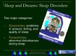 sleep and dreams sleep disorders