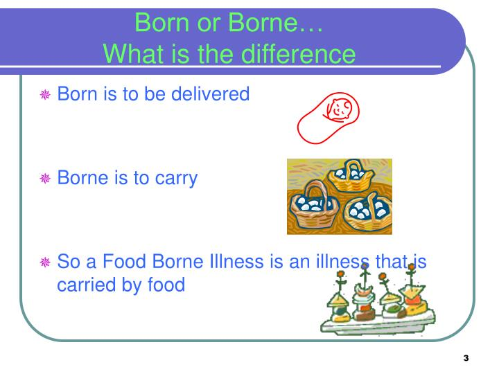 Born or borne what is the difference