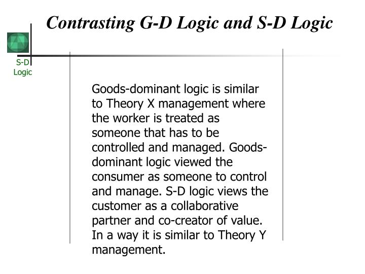 an overview of service dominant logic marketing essay Project plan overview: los angeles county dept of social services essay - los angeles county department of public social services has been struggling to accomplish a well organized computer system that was supposed to minimize the work of the employees, minimize the consumption of paper, decrease the number of errors and make the service for the customer faster.