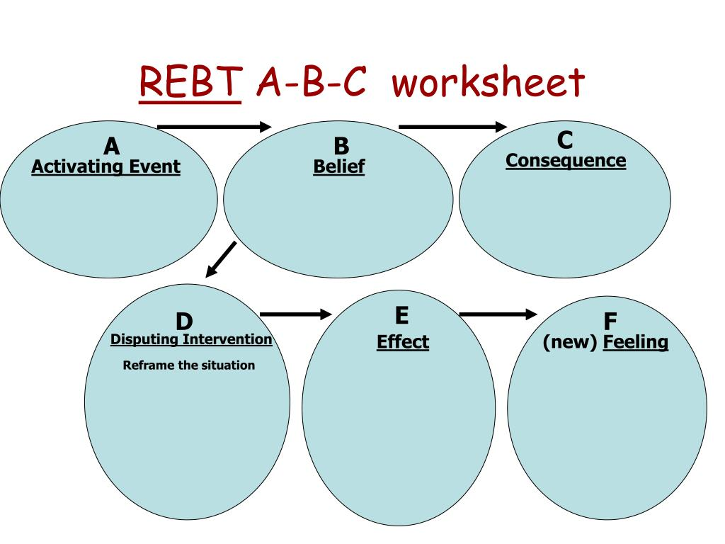 PPT - REBT A-B-C worksheet PowerPoint Presentation - ID:640874