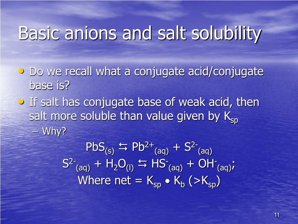 Basic anions and salt solubility