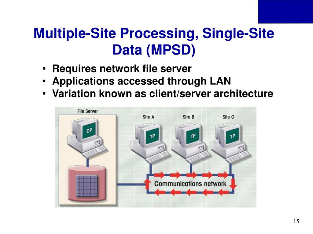 Multiple-Site Processing, Single-Site Data (MPSD)