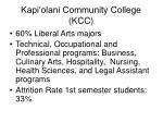 kapi olani community college kcc3