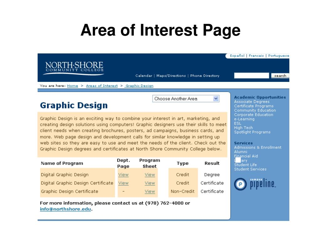 Area of Interest Page