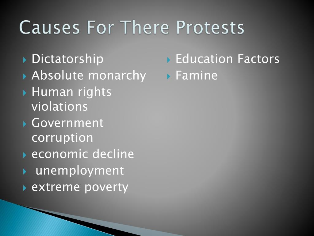 Causes For There Protests
