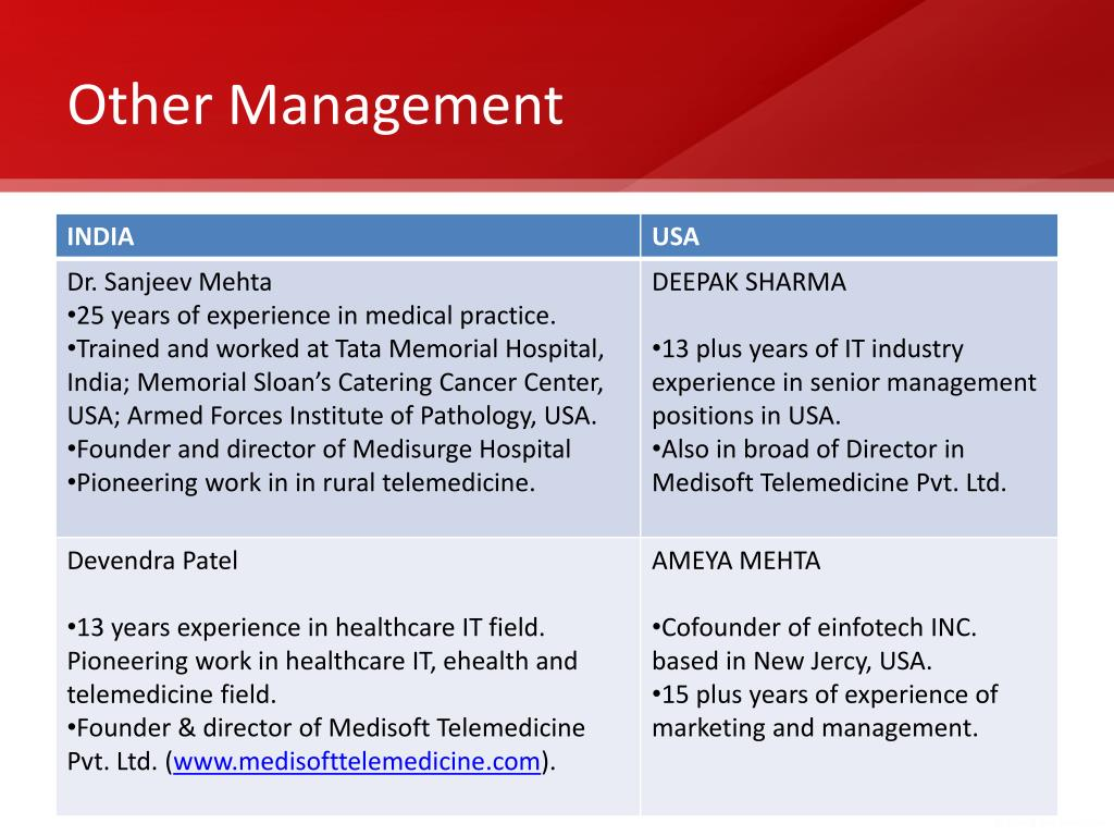 Other Management