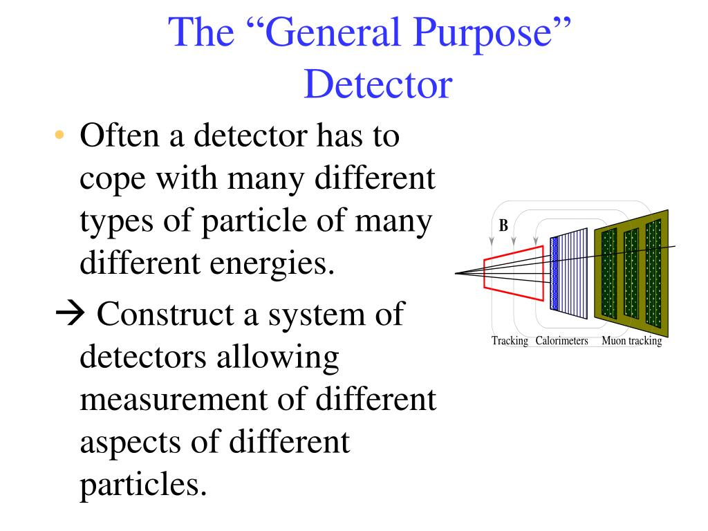 Often a detector has to cope with many different types of particle of many different energies.