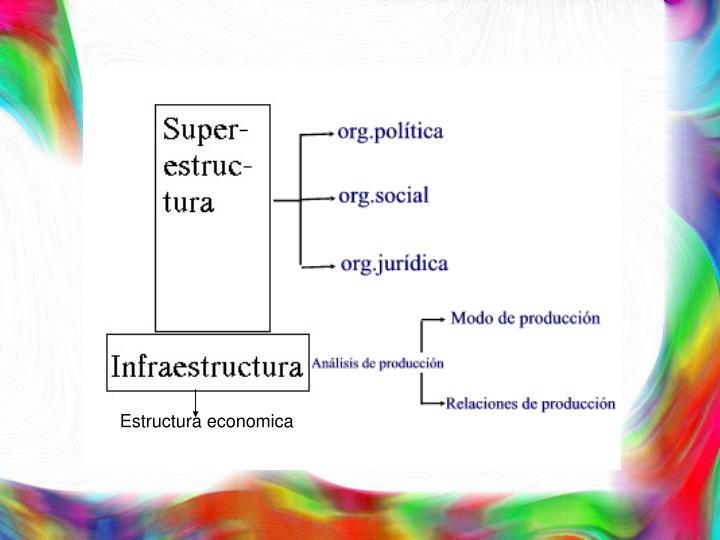 Estructura economica