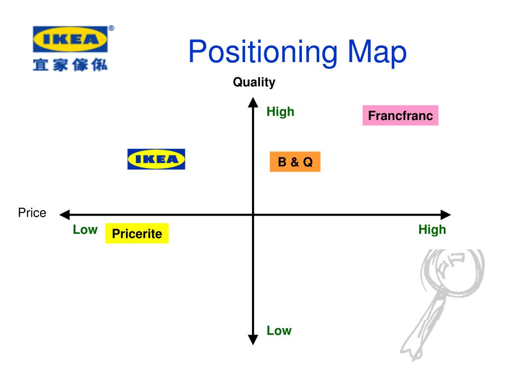 PPT IKEA Background PowerPoint Presentation ID641148