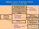 athletic career transition model stambulova 1997 2003