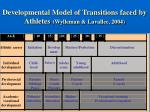 developmental model of transitions faced by athletes wylleman lavallee 2004