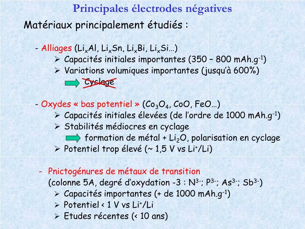 Principales électrodes négatives