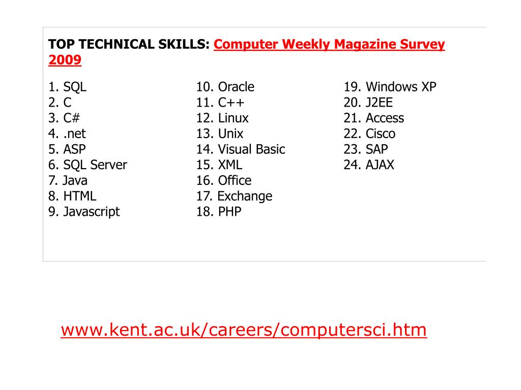 www.kent.ac.uk/careers/computersci.htm