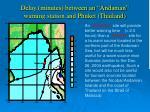 delay minutes between an andaman warning station and phuket thailand