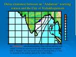 delay minutes between an andaman warning station and the city of vishakhapatnam